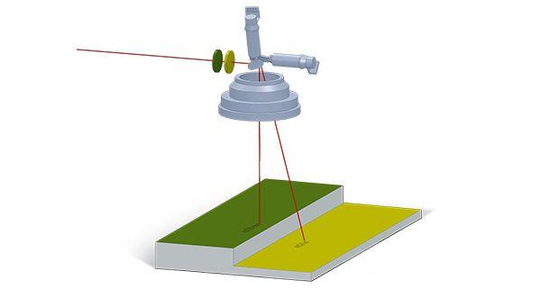 ACI Laser GmbH - Focus Shifter